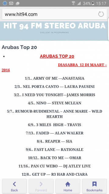 'Nino' has now reached Number 4 in the Aruban Top 20!